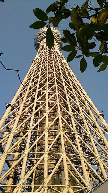 東京か本社か・・・いやそもそも、退職か転属か・・・