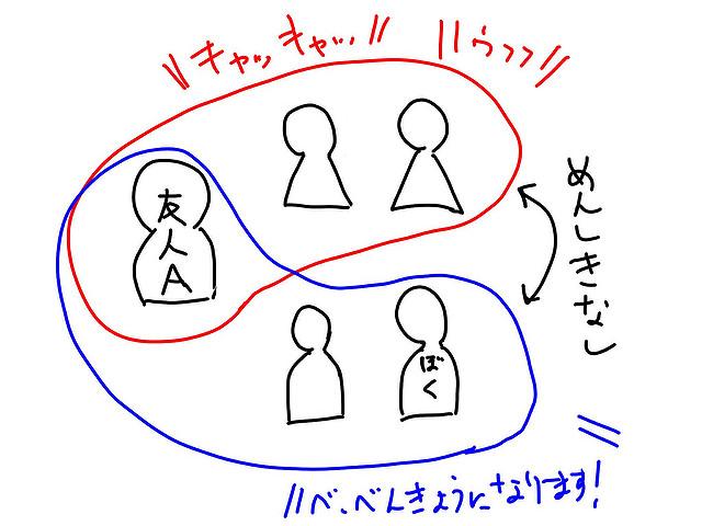 まず名乗ろう・・・(2005/12/16(金) 午後 9:03)